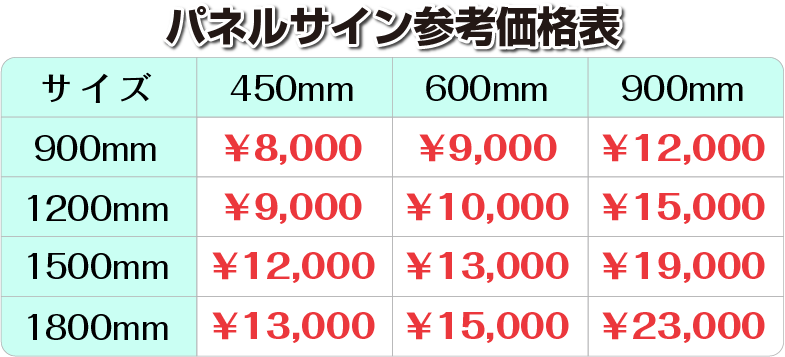 パネルサイン参考価格表